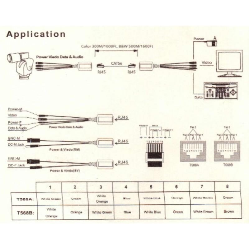 8 Pair PV//PVD//PVA Passive Power Video Data Audio UTP /& RJ45 Twisted Pair Balun